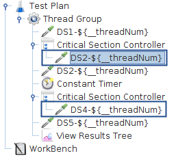 Test Plan using Critical Section Controller